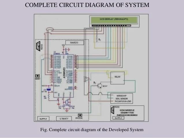 Development of low cost TDR system for soil moisture measurement