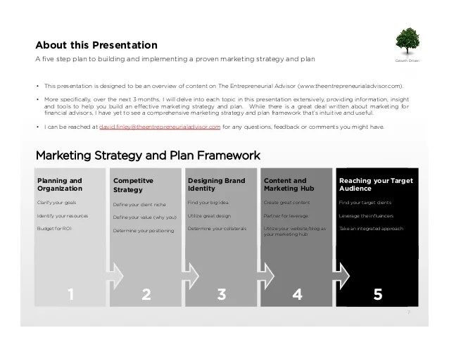 Your financial advisor marketing plan template is available with all our resources at financial marketing university. A Proven Marketing Strategy And Plan For Financial Advisors