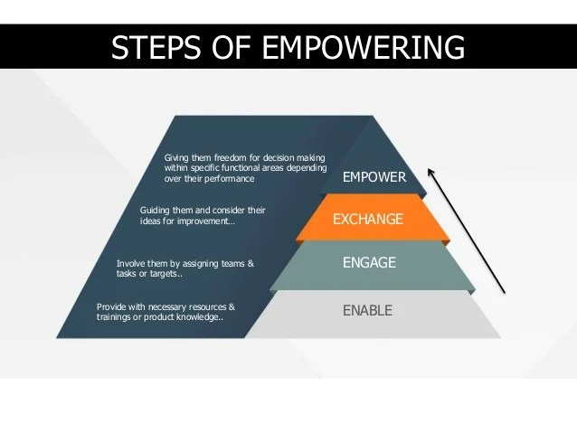 Self Improvement Goals Employees