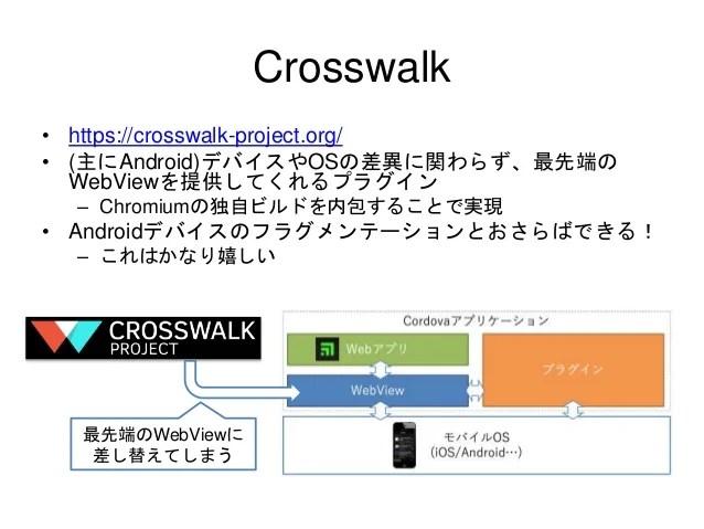 TechFeedのつくりかた - Angular2/Webpack/Ionic2/Cordova実踐入門