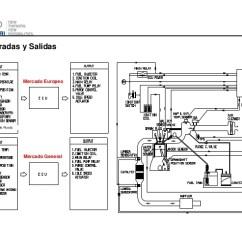 Hyundai Atos Ecu Wiring Diagram Mopar Points Ignition Tecnologia De Motores 18