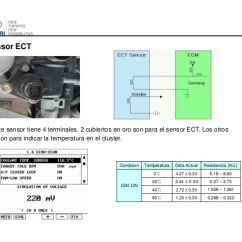 Hyundai Atos Ecu Wiring Diagram Of How A Waterfall Is Formed Tecnologia De Motores Comparadas 23