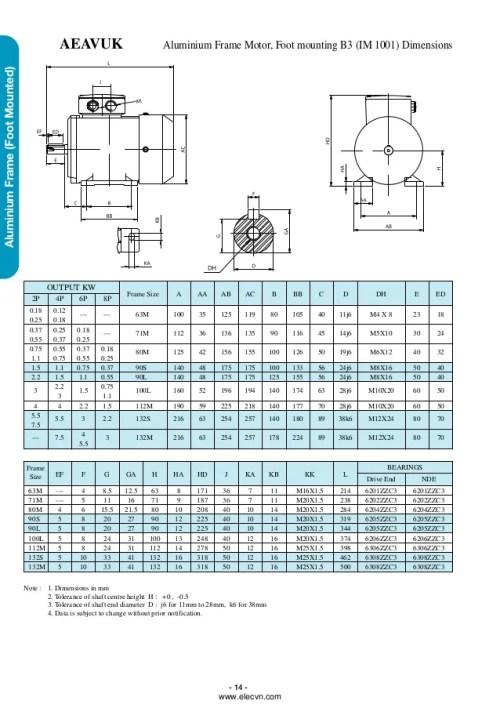 112m motor frame dimensions | lajulak.org