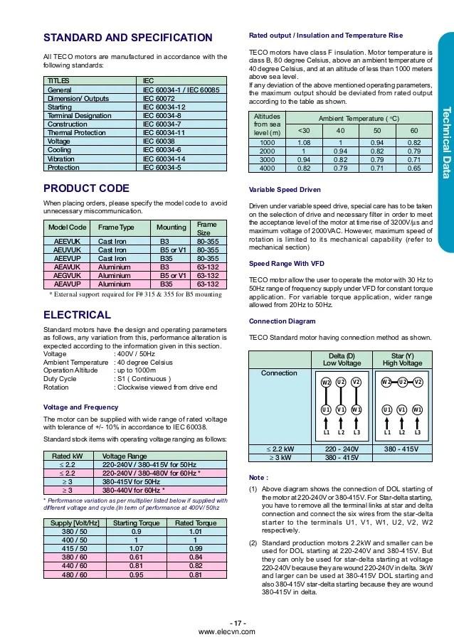 Teco Fm100 Manual
