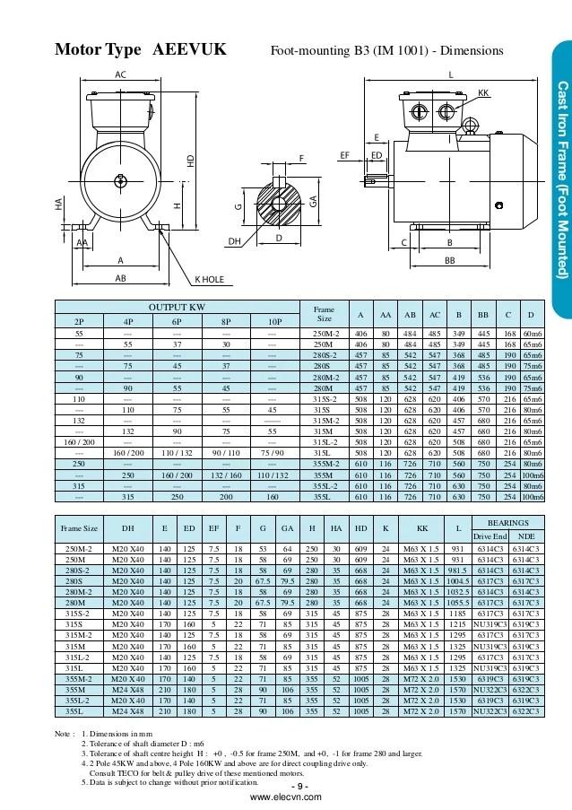 Motor also teco electric manual rh slideshare