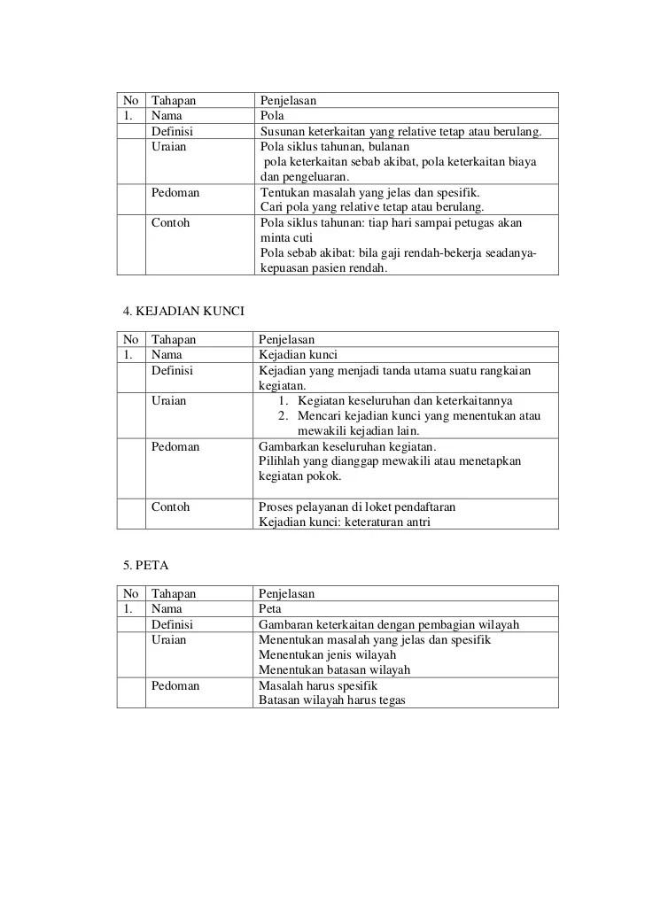 Data Kualitatif Dan Data Kuantitatif : kualitatif, kuantitatif, Teknik, Analisis, Kuantitatif, Kualitatif