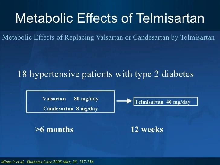 Telmisartan+statin
