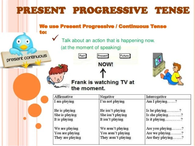 present progressive tense also tenses chart for classroom rh slideshare