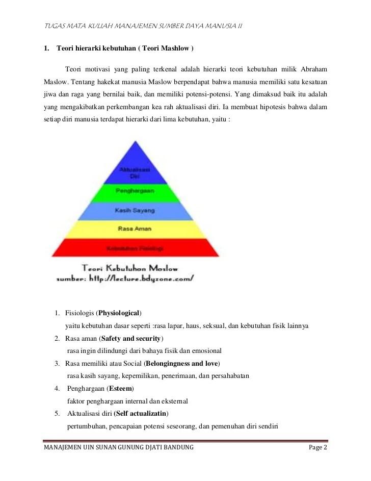 Teori Hirarki Kebutuhan Maslow Dan Contohnya : teori, hirarki, kebutuhan, maslow, contohnya, Teori, Motivasi