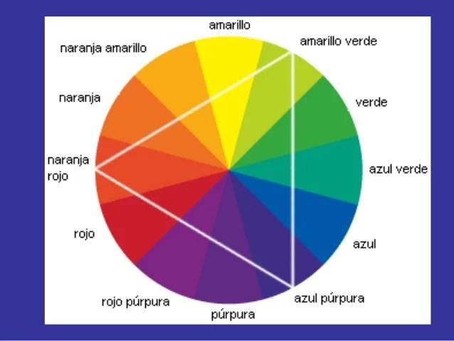 Teoria del color para clases