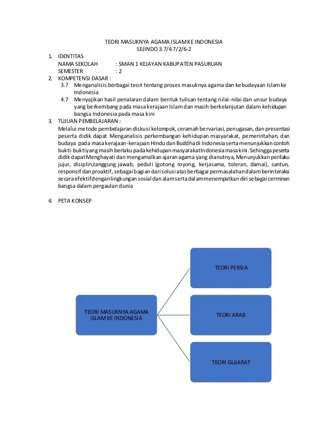 Teori Masuknya Agama Islam Di Indonesia : teori, masuknya, agama, islam, indonesia, TEORI, MASUKNYA, AGAMA, ISLAM, INDONESIA