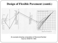 Critical Appraisal of Pavement Design of Ohio Department ...