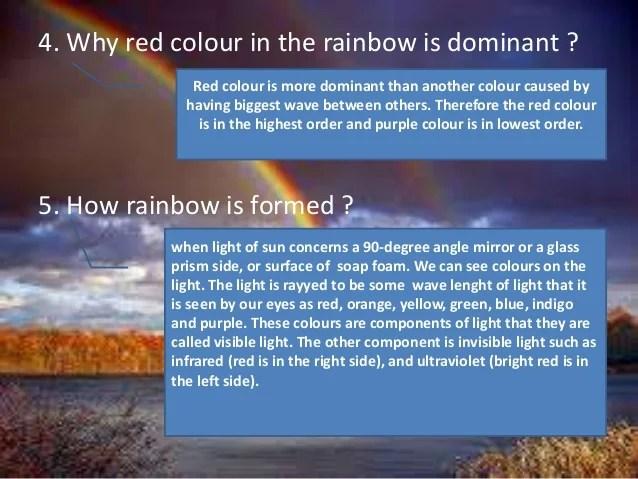 Definition Light Ultraviolet