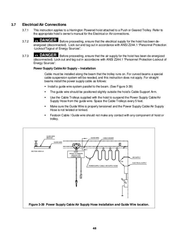 Cm Hoist Wiring Diagram - Wiring Diagrams Schematics