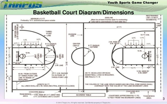 youth basketball court dimensions diagram john deere 4240 wiring