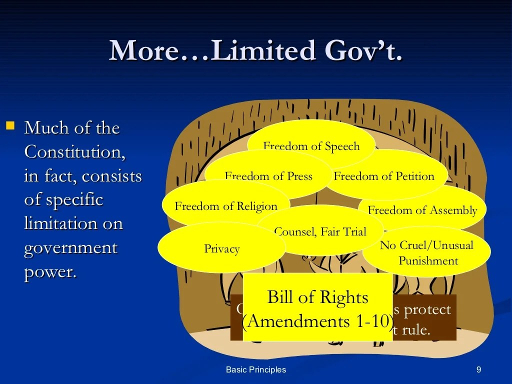 The Seven Principles Of Government