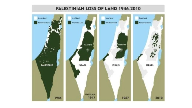 The Two State Solution