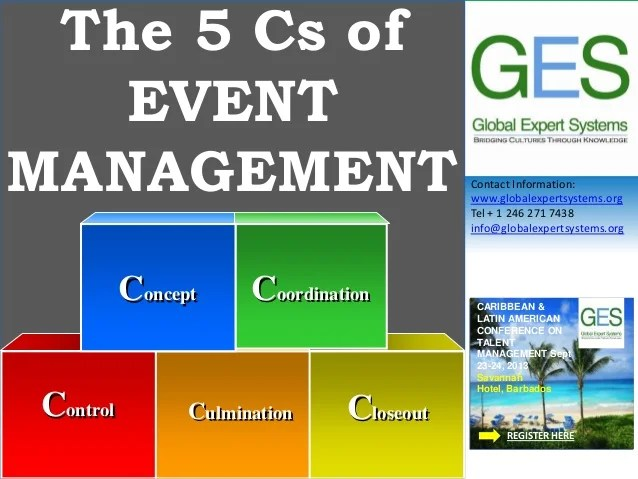 Contact information globalexpertsystems tel info also the cs of event management rh slideshare