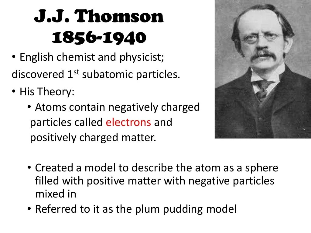The Development Of The Atomic Theory