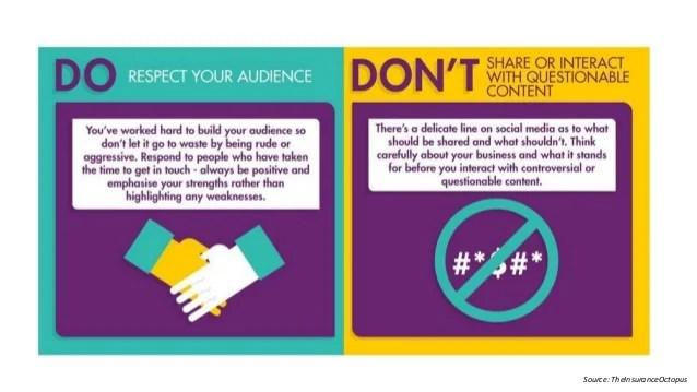 And Do Don Chart Ts S Social Media