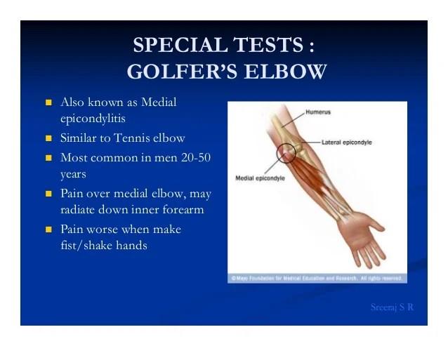 The Elbow Examination
