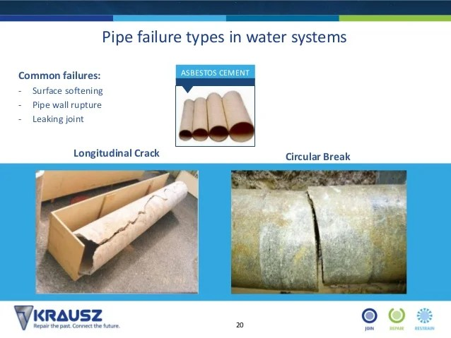 Hdpe Pipe Failures - Ronniebrownlifesystems
