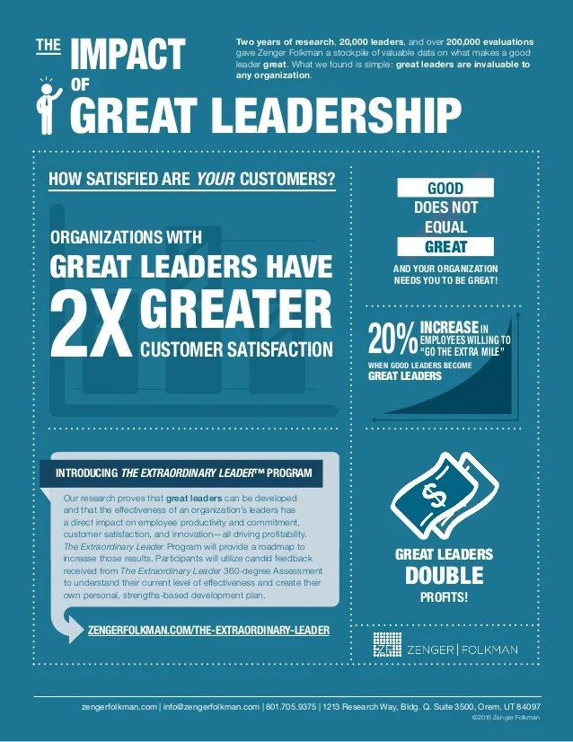 good vs great the