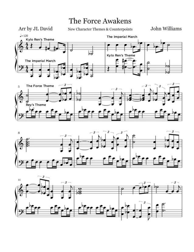 Piano hallelujah shrek piano sheet music : Wars Theme Piano Sheet Music