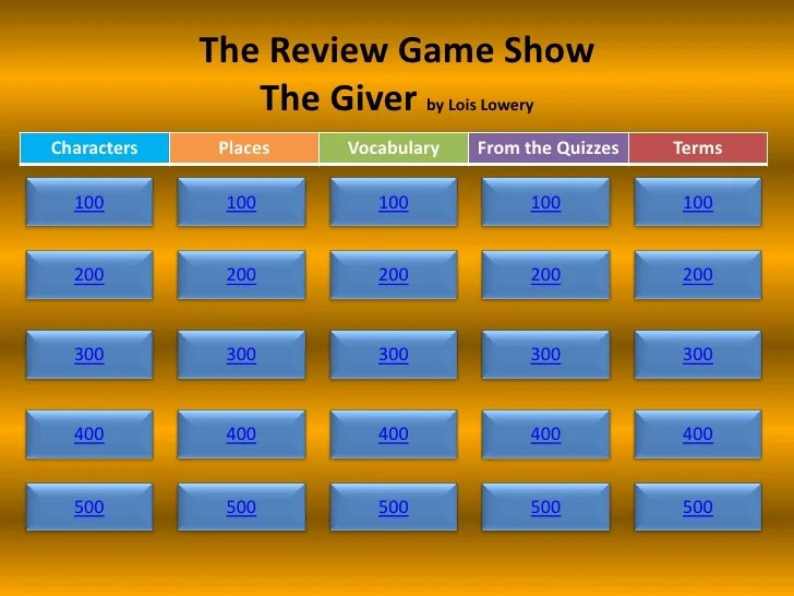 Book reviews and summaries for the giver house