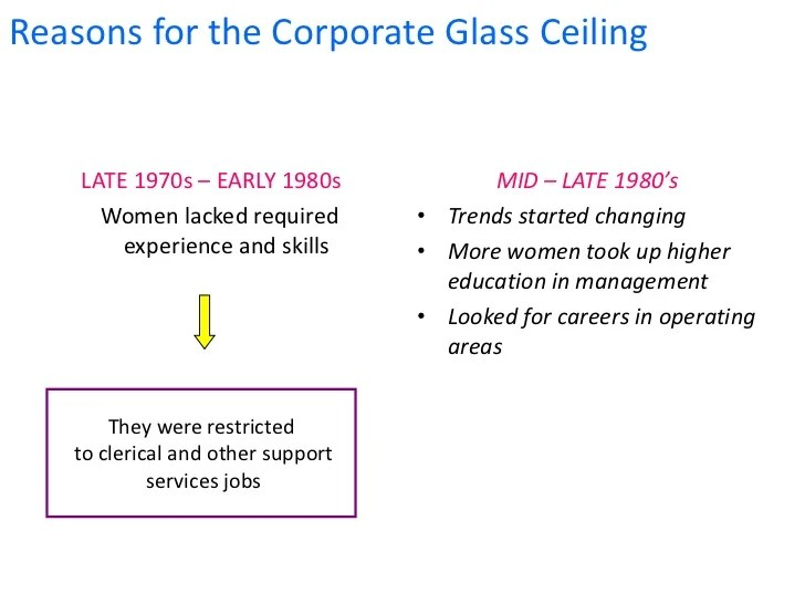 What Is Glass Ceiling Effect In Hrm Www Gradschoolfairs Com