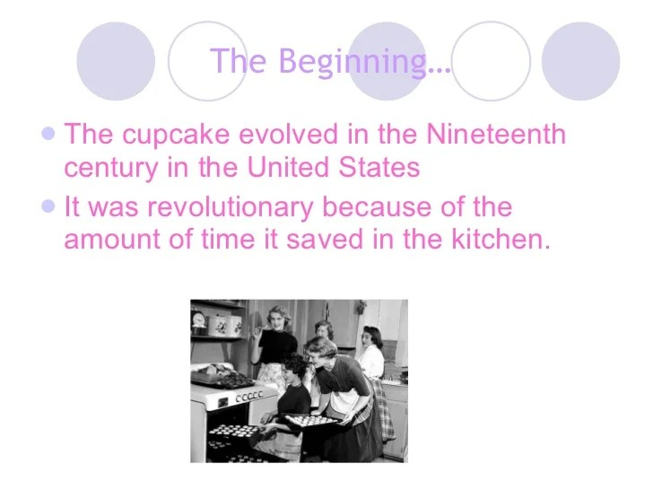 The History Of Cupcakes