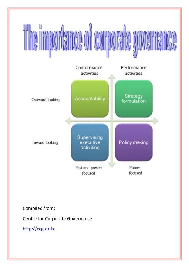 Importance Corporate Governance