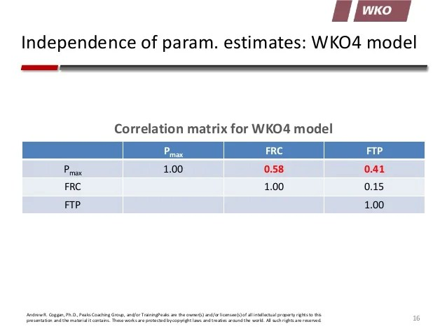 The New Power Duration Model in WKO4 - part 3