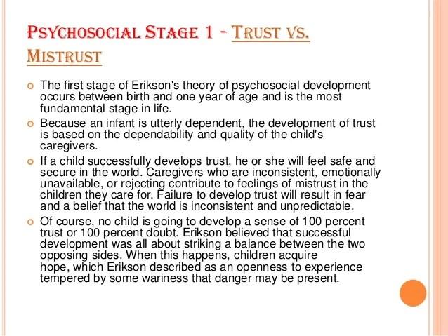 Human Development Theories Essay Essay On Erik Erikson Erik Erikson