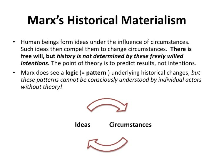marx theory of dialectical materialism