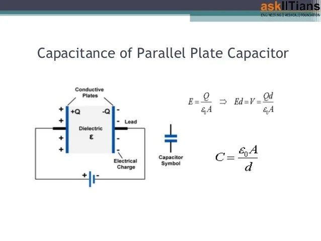 The Parallel Plate Capacitor Physics
