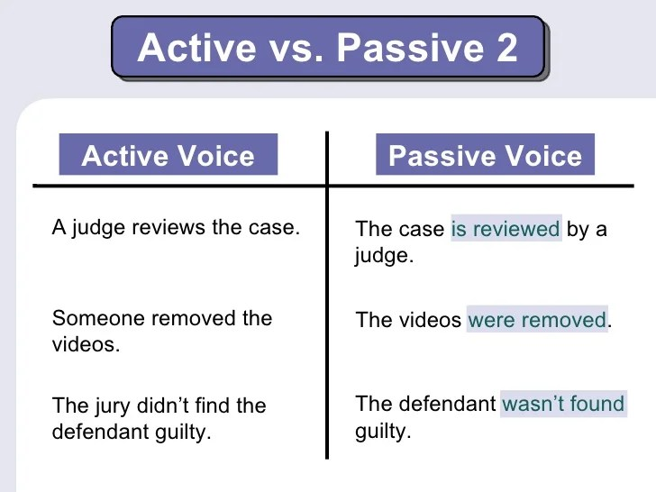 The passive overview