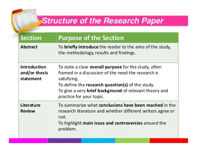 Background Section Of Research Paper Example