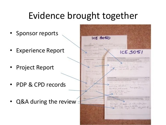 Draw sketches to explain also institution of civil engineers the reviewer   perspective rh slideshare
