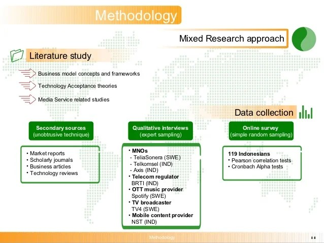 master thesis industry valuation