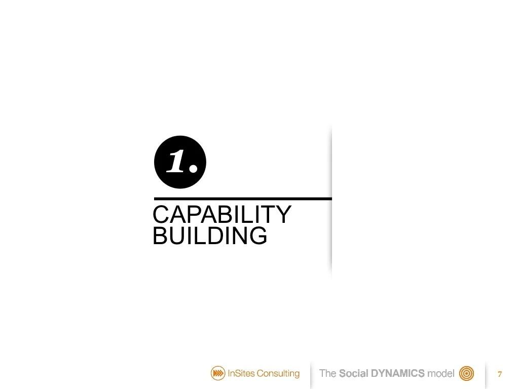 Creatingrunning An Companywide Adapting The