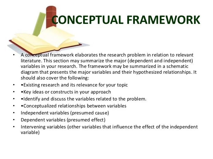 Sample Introduction For Theoretical Framework In Online System