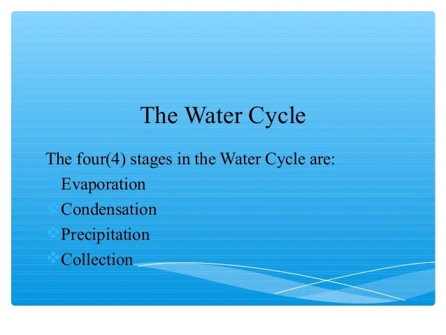The water cycle ppt