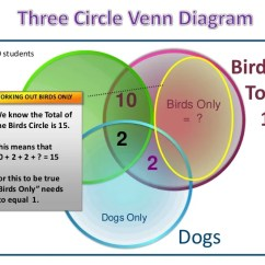 How To Fill Out A Venn Diagram Chinese Atv Wiring Three Circle Diagrams