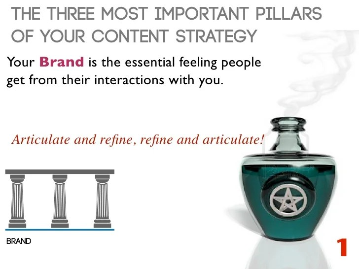 The Three Essential Pillars Of Your Content Strategy