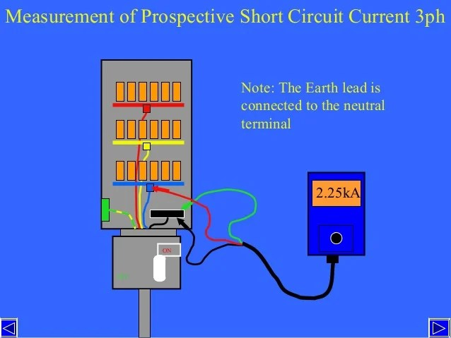 Shortcircuit Current Of A Neartogenerator Short Circuit With