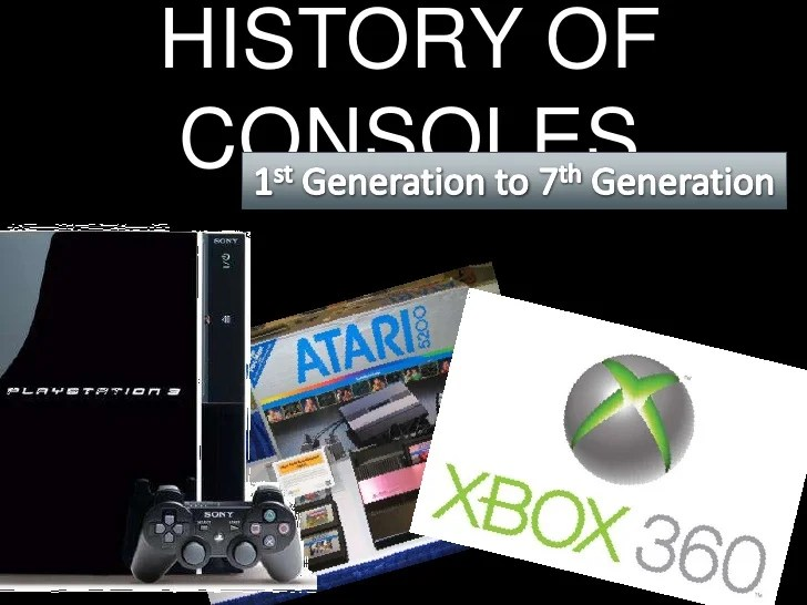 Timeline Of Game Consoles