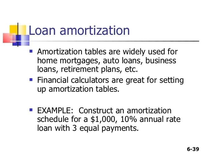auto amortization tables