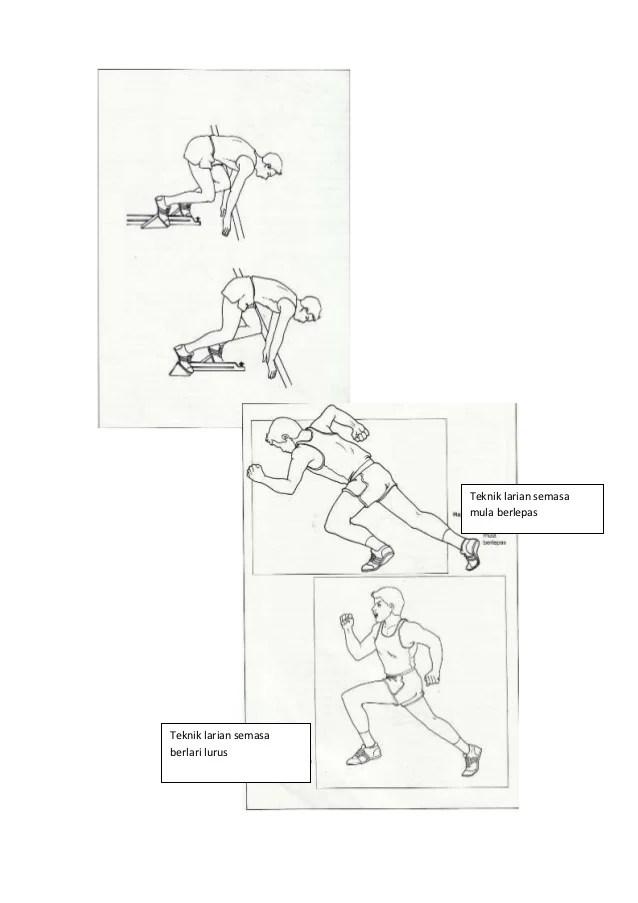 Teknik Lari 100 Meter : teknik, meter, Pecut, Meter