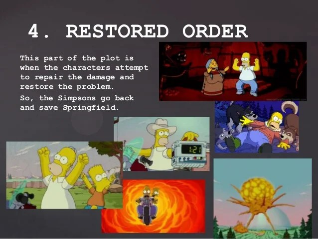 This part of the plot is when the characters attempt to repair the damage and restore the problem. So, the Simpsons go bac...